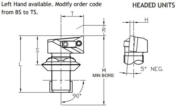 Microbore Pin Lock-Clamp Indexable Unit - Diagram 2